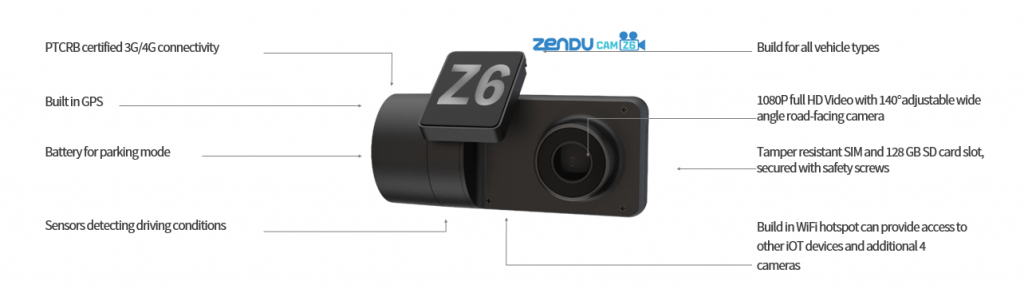 dashcams influencing insurance, dash camera, z6, iot