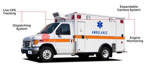 Paramedics Telematics Technology